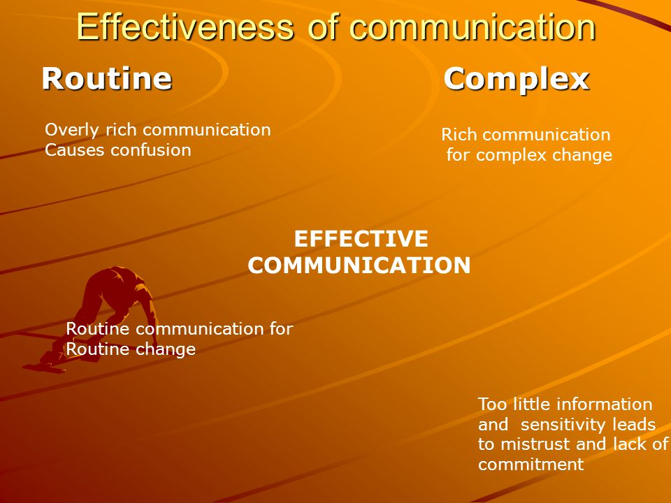 Effectiveness of communication RoutineComplex Overly rich communication Causes confusion Rich communication for complex change Routine communication for Routine change Too little information and sensitivity leads to mistrust and lack of commitment EFFECTIVE COMMUNICATION