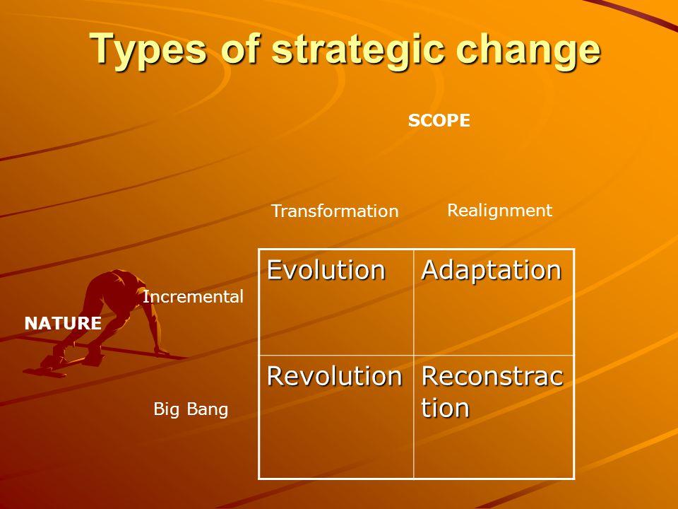 Types of strategic change EvolutionAdaptation Revolution Reconstrac tion SCOPE NATURE Transformation Realignment Incremental Big Bang