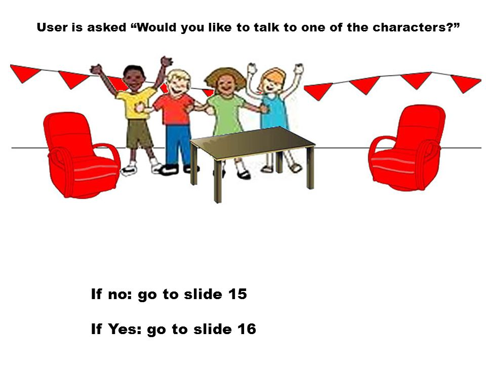 User is asked Would you like to talk to one of the characters If no: go to slide 15 If Yes: go to slide 16