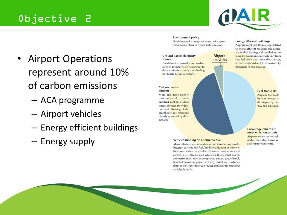 Objective 2 Airport Operations represent around 10% of carbon emissions – ACA programme – Airport vehicles – Energy efficient buildings – Energy supply