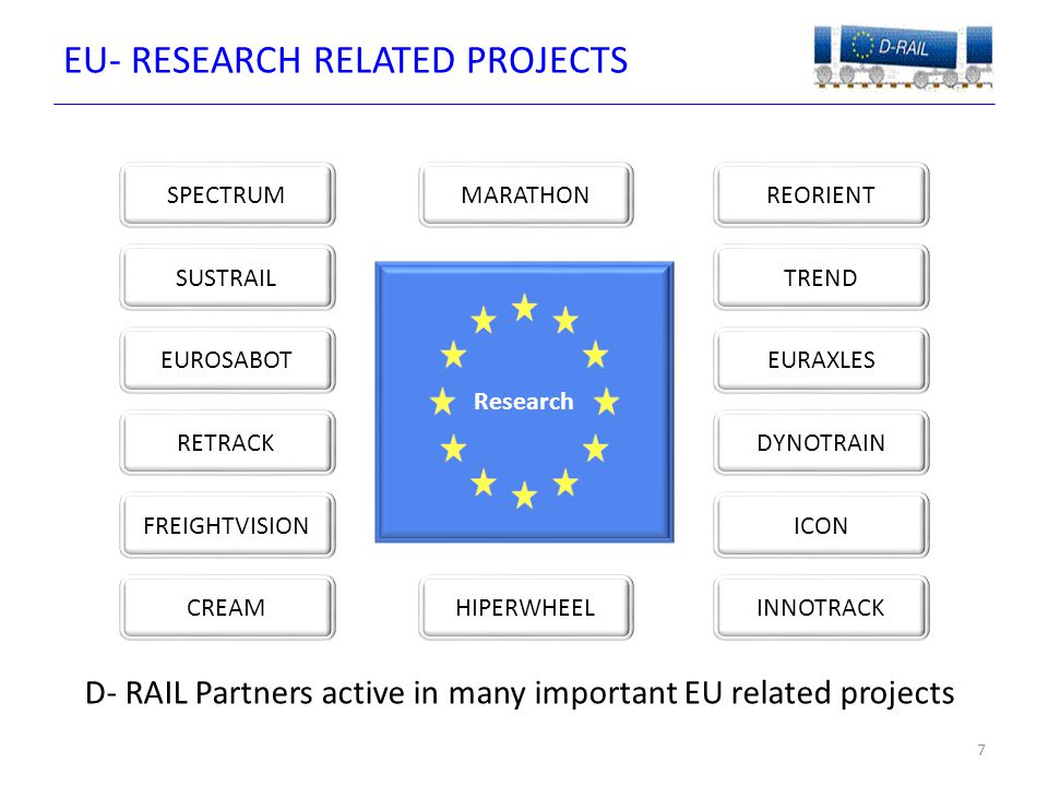 UIC RESEARCH RELATED PROJECTS 8  R & D from ERRI/ORE still the base for today's limit values  Axle Load Checkpoint (ALC) to examine different approach within EU countries  Harmonisation Running behaviour and noise on Measurement Sites (HRMS)  Y/Q is an ongoing study to examine limit values for derailment  Equivalent conicity shows complexity of the current European situation D- RAIL Partners active in many important UIC related projects