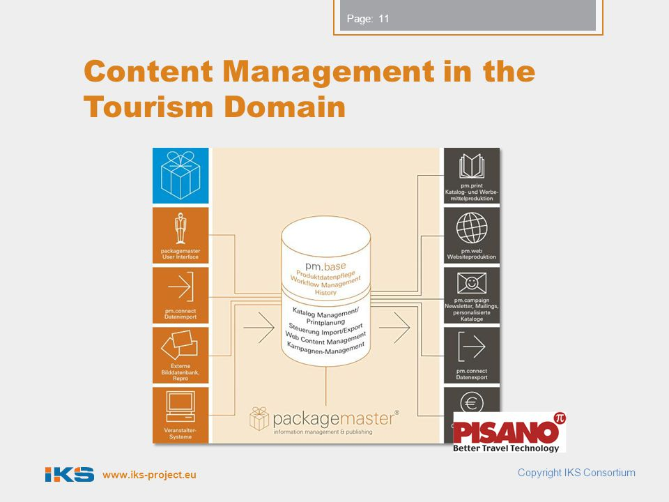 www.iks-project.eu Page: Content Management in the Tourism Domain Copyright IKS Consortium 11