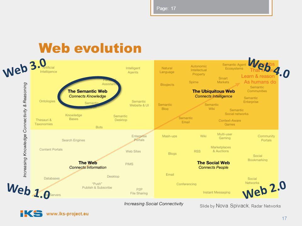 www.iks-project.eu Page: Web evolution Slide by Nova Spivack, Radar Networks Web 1.0 Web 2.0 Web 3.0 Web 4.0 17