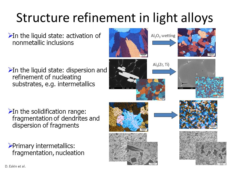 Structure refinement in light alloys  In the liquid state: activation of nonmetallic inclusions  In the liquid state: dispersion and refinement of nucleating substrates, e.g.