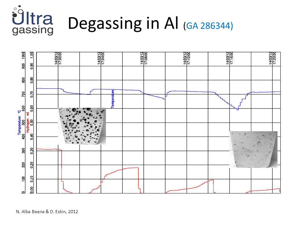 Degassing in Al (GA 286344) N. Alba Baena & D. Eskin, 2012