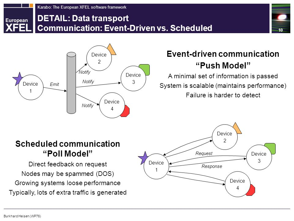 Karabo: The European XFEL software framework DETAIL: Data transport Broker based communication - API Communication happens between ordinary (member, or free-standing) functions Functions on distributed instances are identified by a pair of strings, the instanceId and the functionName The instanceId uniquely identifies a (e.g.