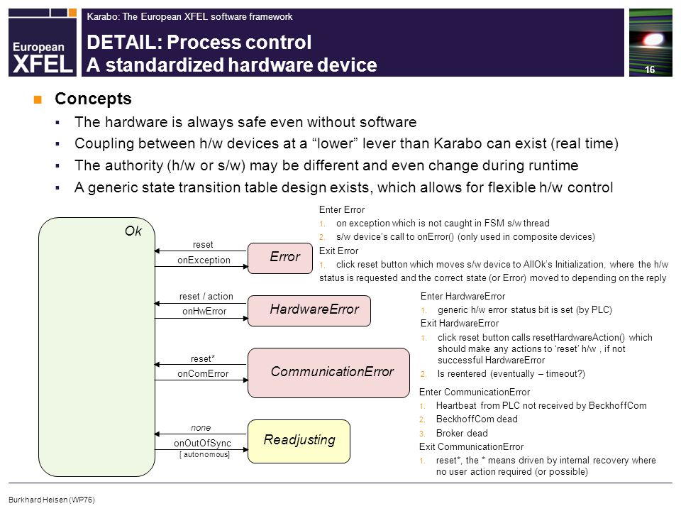 Karabo: The European XFEL software framework DETAIL: Process control A standardized hardware device 16 Burkhard Heisen (WP76) Concepts  The hardware is always safe even without software  Coupling between h/w devices at a lower lever than Karabo can exist (real time)  The authority (h/w or s/w) may be different and even change during runtime  A generic state transition table design exists, which allows for flexible h/w control Ok HardwareError CommunicationError Error Readjusting onOutOfSync onHwError onComError reset* none onException reset reset / action [ autonomous] Enter HardwareError 1.