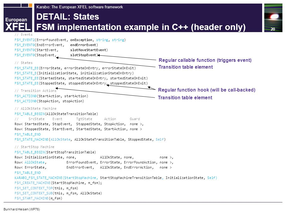Karabo: The European XFEL software framework DETAIL: States FSM implementation example in C++ (header only) 20 Burkhard Heisen (WP76) // AllOkState Machine FSM_TABLE_BEGIN(AllOkStateTransitionTable) // SrcState Event TgtState Action Guard Row, Row FSM_TABLE_END FSM_STATE_MACHINE(AllOkState, AllOkStateTransitionTable, StoppedState, Self) // Events FSM_EVENT2(ErrorFoundEvent, onException, string, string) FSM_EVENT0(EndErrorEvent, endErrorEvent) FSM_EVENT0(StartEvent, slotMoveStartEvent) FSM_EVENT0(StopEvent, slotStopEvent) // States FSM_STATE_EE(ErrorState, errorStateOnEntry, errorStateOnExit) FSM_STATE_E(InitializationState, initializationStateOnEntry) FSM_STATE_EE(StartedState, startedStateOnEntry, startedStateOnExit) FSM_STATE_EE(StoppedState, stoppedStateOnEntry, stoppedStateOnExit) // Transition Actions FSM_ACTION0(StartAction, startAction) FSM_ACTION0(StopAction, stopAction) // StartStop Machine FSM_TABLE_BEGIN(StartStopTransitionTable) Row, Row FSM_TABLE_END KARABO_FSM_STATE_MACHINE(StartStopMachine, StartStopMachineTransitionTable, InitializationState, Self) FSM_CREATE_MACHINE(StartStopMachine, m_fsm); FSM_SET_CONTEXT_TOP(this, m_fsm) FSM_SET_CONTEXT_SUB(this, m_fsm, AllOkState) FSM_START_MACHINE(m_fsm) Transition table element Regular callable function (triggers event) Transition table element Regular function hook (will be call-backed)