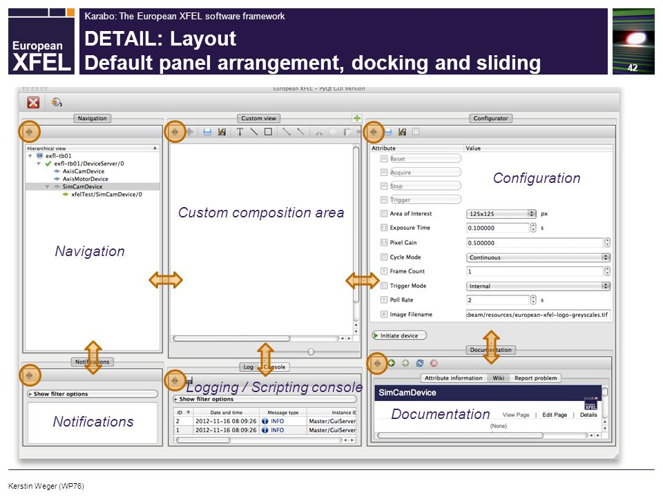 Karabo: The European XFEL software framework DETAIL: Layout Default panel arrangement, docking and sliding 42 Navigation Custom composition area Configuration Notifications Logging / Scripting console Documentation Kerstin Weger (WP76)