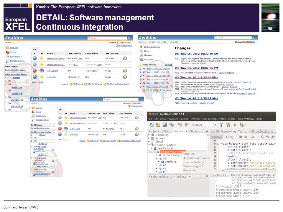 Karabo: The European XFEL software framework DETAIL: Software management Continuous integration 58 Burkhard Heisen (WP76)
