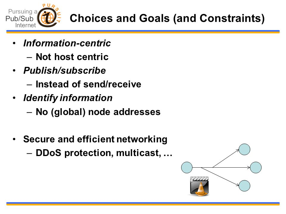 Choices and Goals (and Constraints) Information-centric –Not host centric Publish/subscribe –Instead of send/receive Identify information –No (global) node addresses Secure and efficient networking –DDoS protection, multicast, …