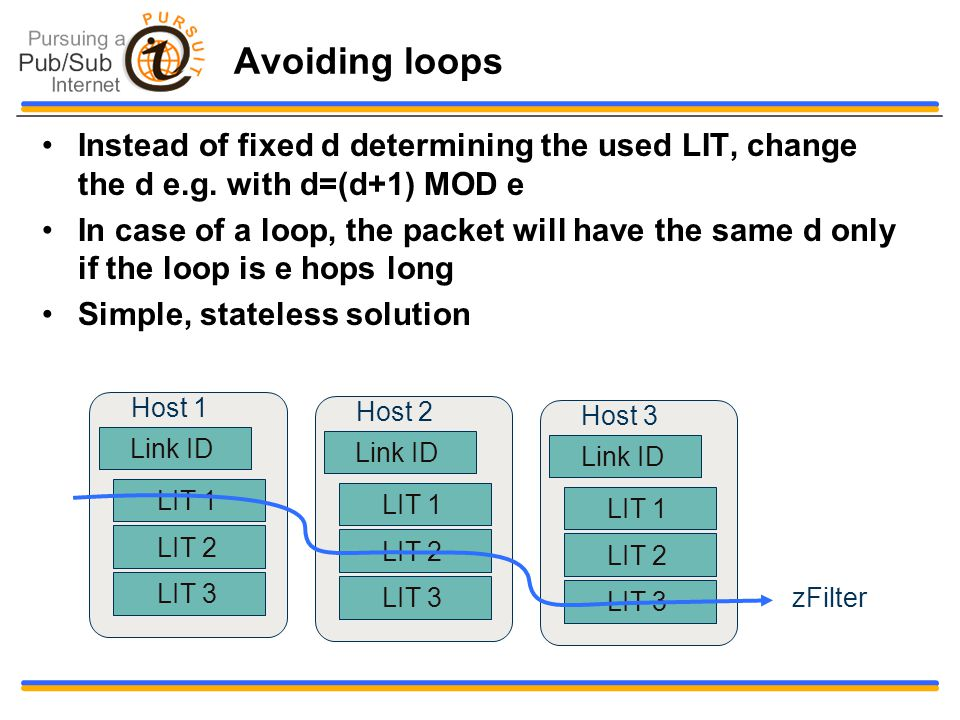 Avoiding loops Instead of fixed d determining the used LIT, change the d e.g. with d=(d+1) MOD e In case of a loop, the packet will have the same d on