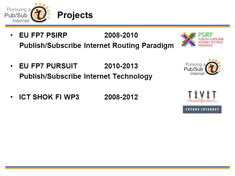 Projects EU FP7 PSIRP2008-2010 Publish/Subscribe Internet Routing Paradigm EU FP7 PURSUIT2010-2013 Publish/Subscribe Internet Technology ICT SHOK FI WP32008-2012