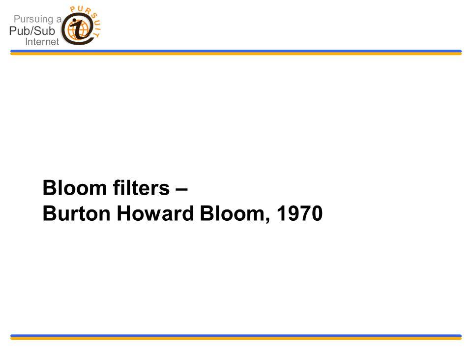 Bloom filters – Burton Howard Bloom, 1970