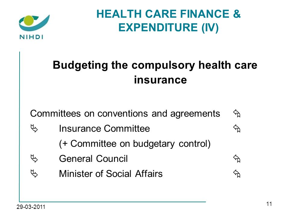 29-03-2011 11 HEALTH CARE FINANCE & EXPENDITURE (IV) Budgeting the compulsory health care insurance Committees on conventions and agreements   Insurance Committee  (+ Committee on budgetary control)  General Council   Minister of Social Affairs 