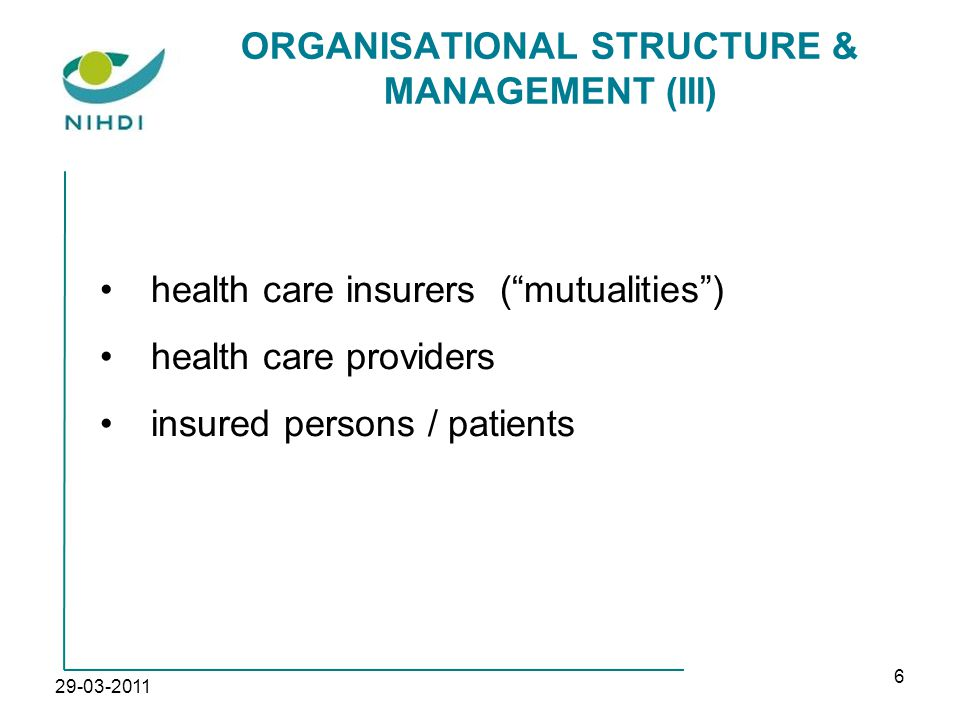 29-03-2011 6 ORGANISATIONAL STRUCTURE & MANAGEMENT (III) health care insurers ( mutualities ) health care providers insured persons / patients