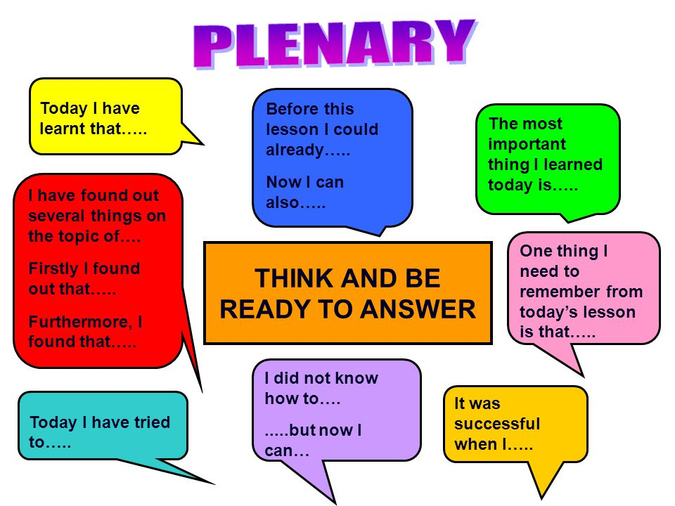 THINK AND BE READY TO ANSWER Today I have learnt that…..