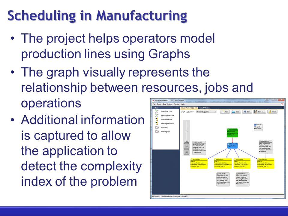 Scheduling in Manufacturing The project helps operators model production lines using Graphs The graph visually represents the relationship between res