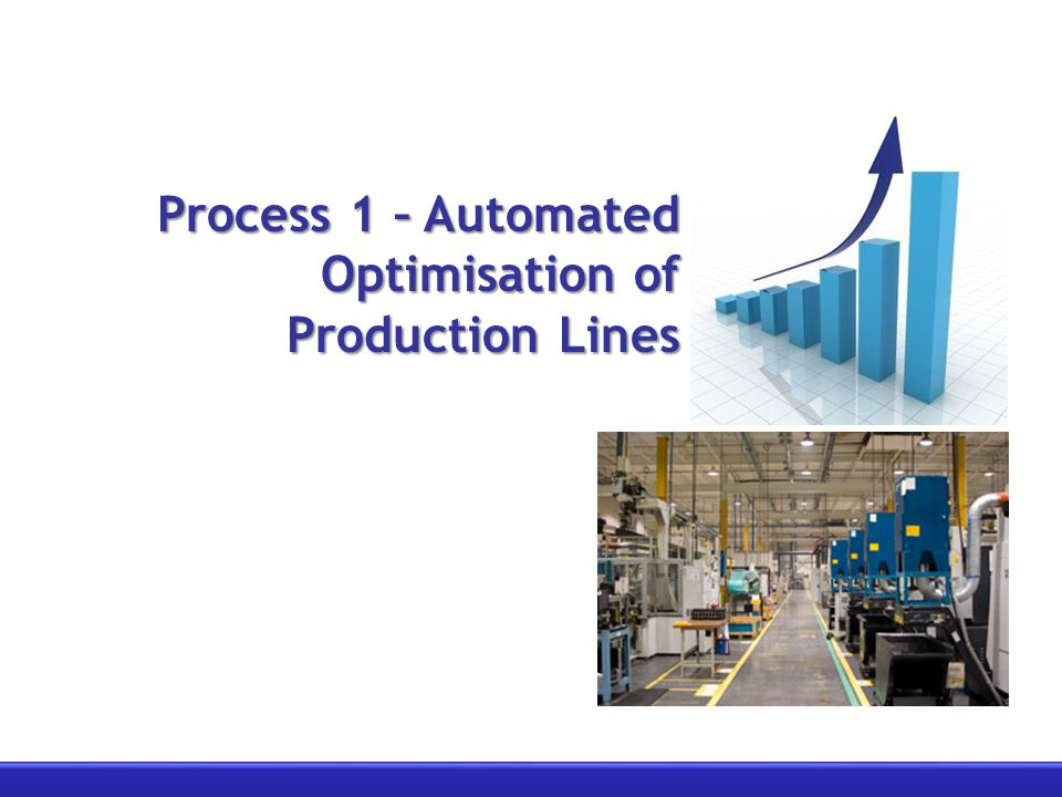 Process 1 – Automated Optimisation of Production Lines