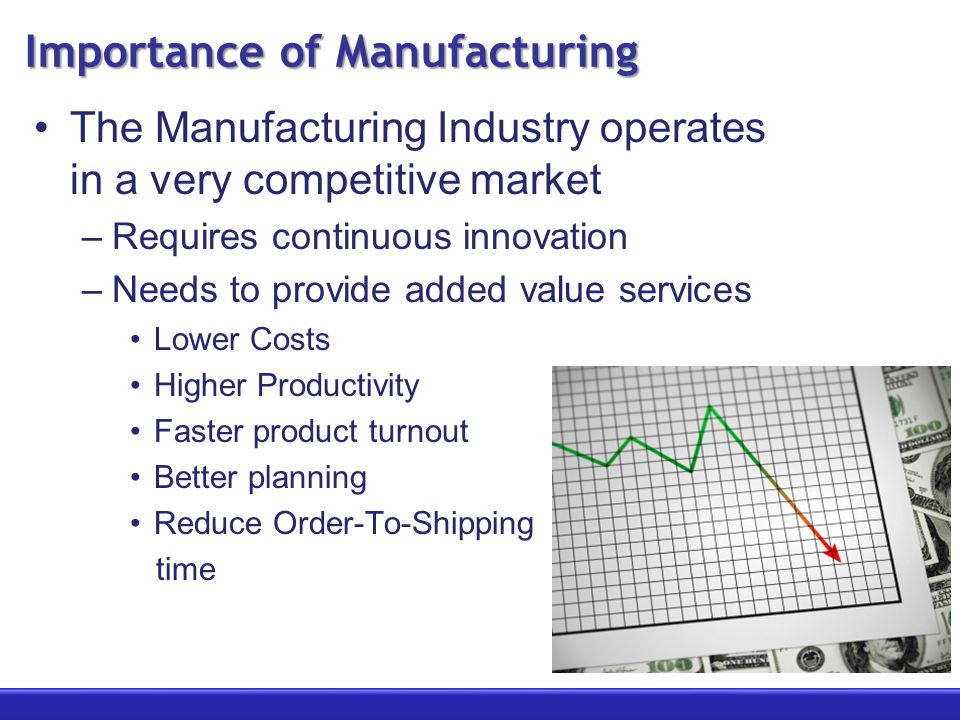 Importance of Manufacturing The Manufacturing Industry operates in a very competitive market –Requires continuous innovation –Needs to provide added value services Lower Costs Higher Productivity Faster product turnout Better planning Reduce Order-To-Shipping time
