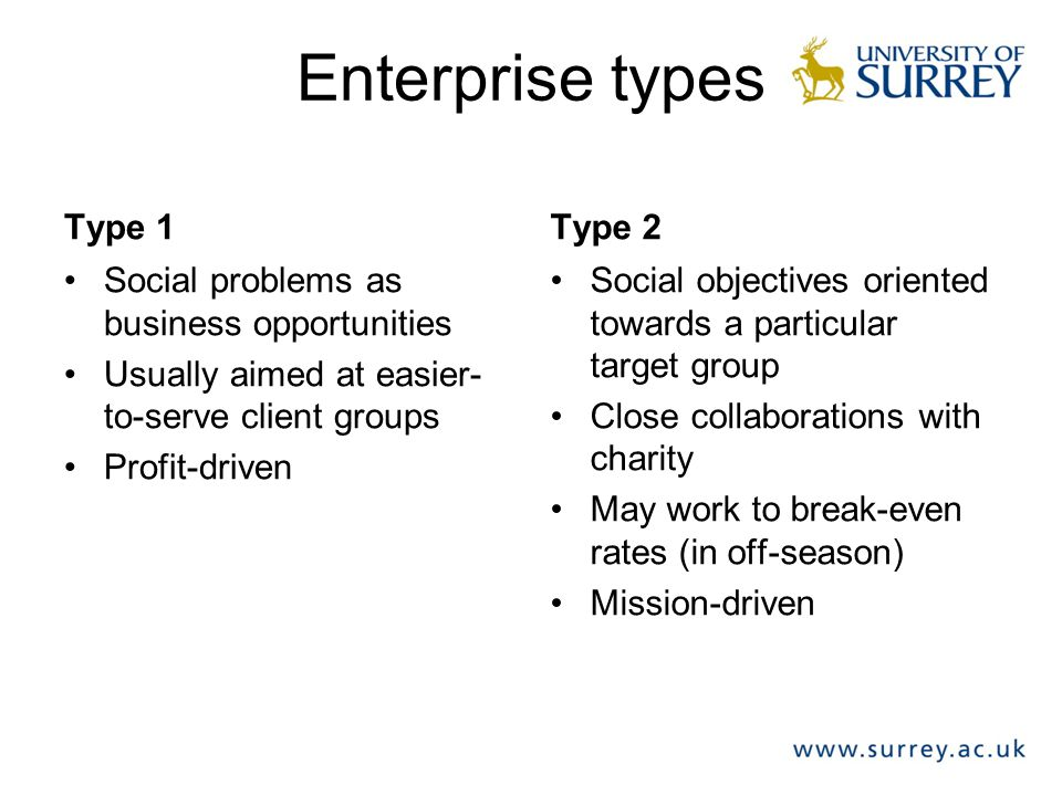 Enterprise types Type 1 Social problems as business opportunities Usually aimed at easier- to-serve client groups Profit-driven Type 2 Social objectives oriented towards a particular target group Close collaborations with charity May work to break-even rates (in off-season) Mission-driven