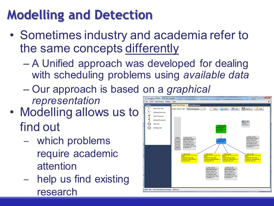 Modelling and Detection Sometimes industry and academia refer to the same concepts differently –A Unified approach was developed for dealing with scheduling problems using available data –Our approach is based on a graphical representation Modelling allows us to find out ‒ which problems require academic attention ‒ help us find existing research