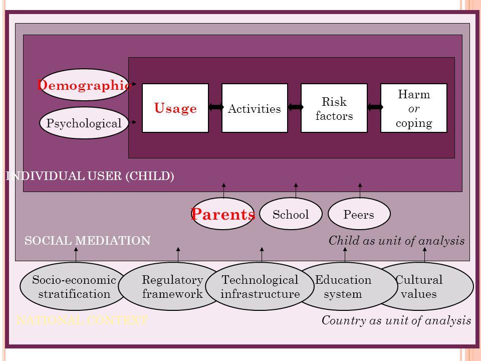 (Helsper, 2012) Education & access