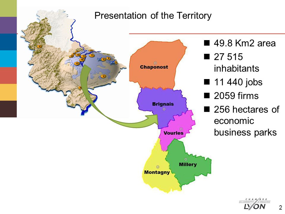2 49.8 Km2 area 27 515 inhabitants 11 440 jobs 2059 firms 256 hectares of economic business parks Presentation of the Territory