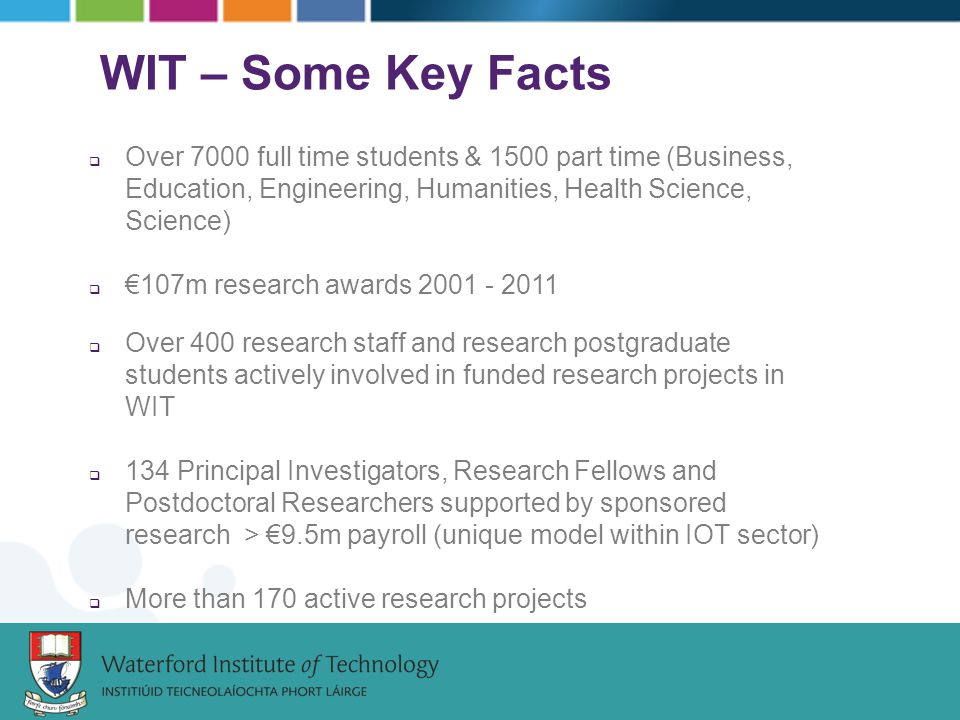  Over 7000 full time students & 1500 part time (Business, Education, Engineering, Humanities, Health Science, Science)  €107m research awards 2001 - 2011  Over 400 research staff and research postgraduate students actively involved in funded research projects in WIT  134 Principal Investigators, Research Fellows and Postdoctoral Researchers supported by sponsored research > €9.5m payroll (unique model within IOT sector)  More than 170 active research projects WIT – Some Key Facts