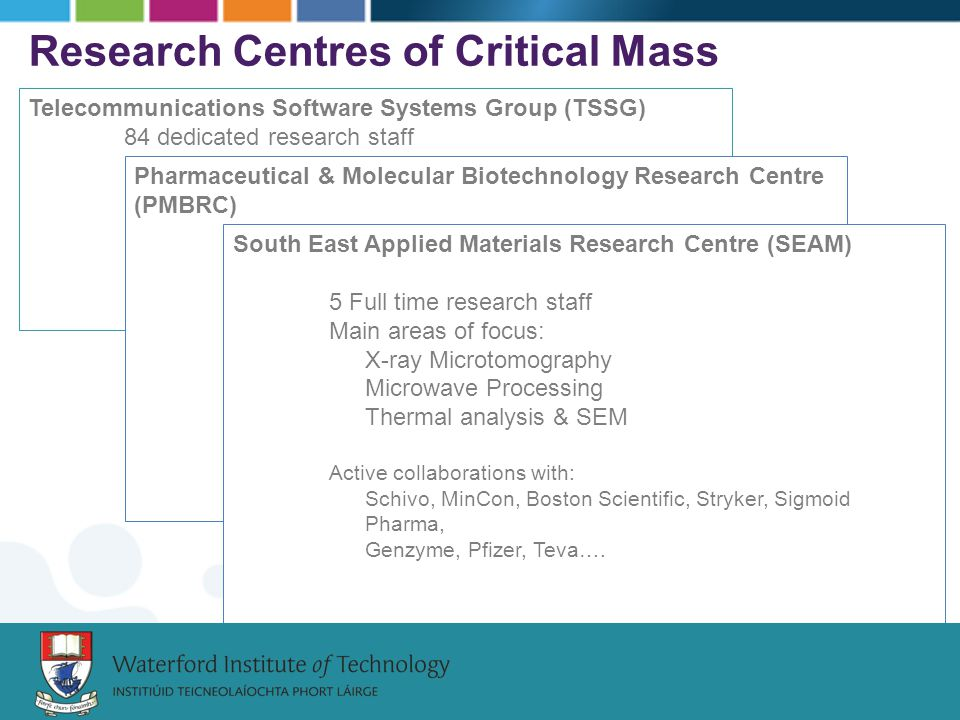 Research Centres of Critical Mass Telecommunications Software Systems Group (TSSG) 84 dedicated research staff Main areas of focus: Network control software, Future Internet, Mobile Communication Services Pharmaceutical & Molecular Biotechnology Research Centre (PMBRC) 30+ Faculty Research staff Main areas of focus: Polymeric drug delivery technologies Novel process technologies Separation Science Molecular Biotechnology (biotransformations and therapeutic molecules) Active collaborations with: Genzyme, Merck, Sharpe & Dohme, Teva, Eirgen, FastForm Research, Pinewood South East Applied Materials Research Centre (SEAM) 5 Full time research staff Main areas of focus: X-ray Microtomography Microwave Processing Thermal analysis & SEM Active collaborations with: Schivo, MinCon, Boston Scientific, Stryker, Sigmoid Pharma, Genzyme, Pfizer, Teva….