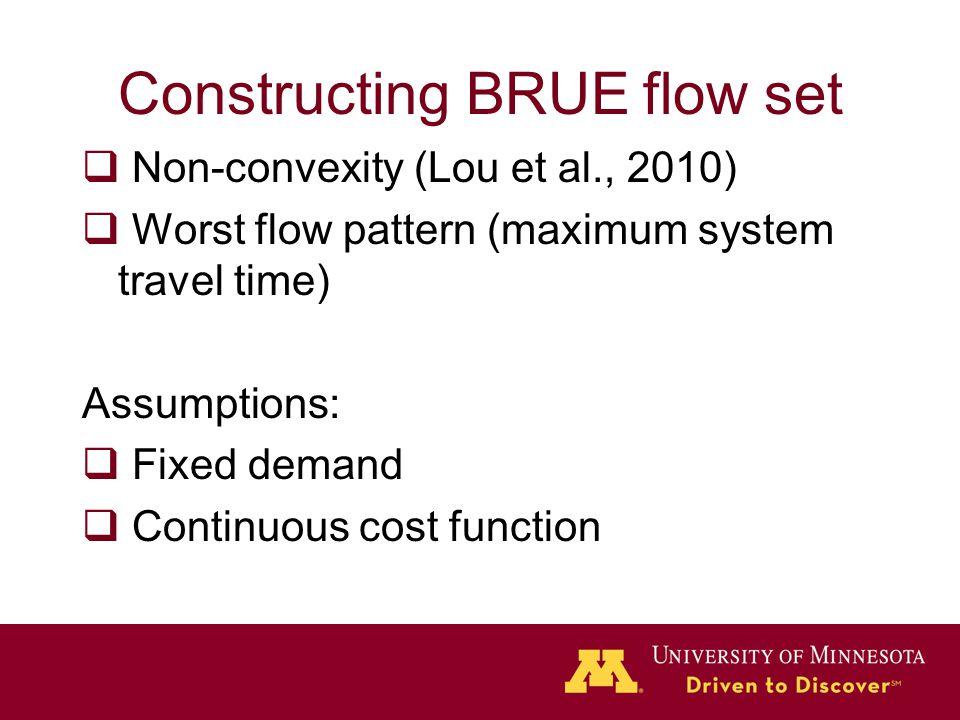 Constructing BRUE flow set  Non-convexity (Lou et al., 2010)  Worst flow pattern (maximum system travel time) Assumptions:  Fixed demand  Continuous cost function