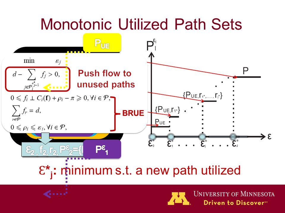 Monotonic Utilized Path Sets... Ɛ * j : minimum s.t. a new path utilized