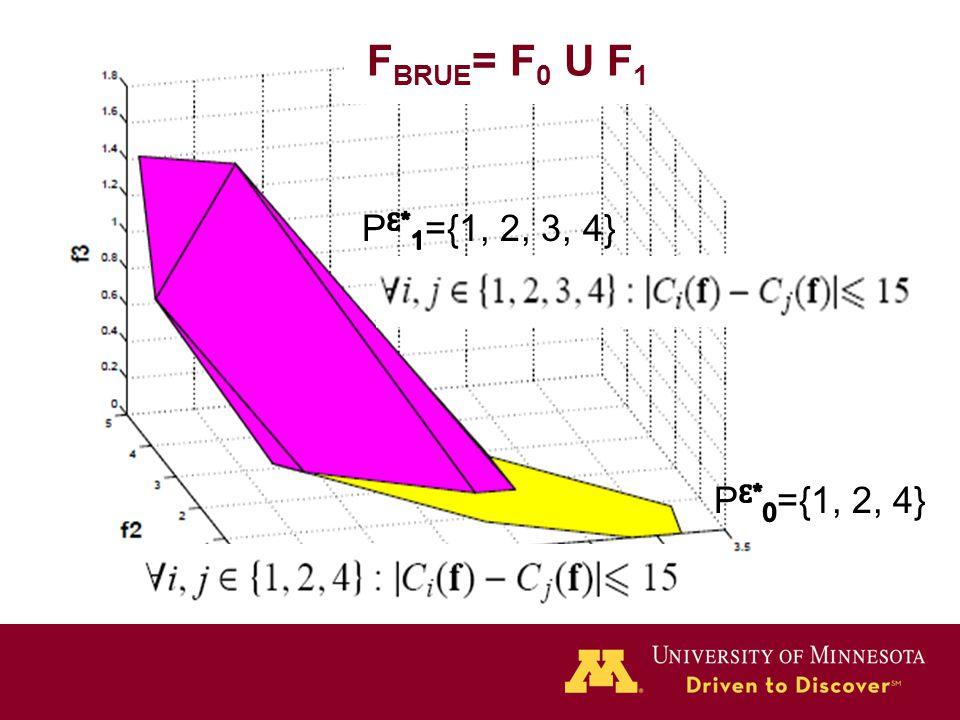 F BRUE = F 0 U F 1