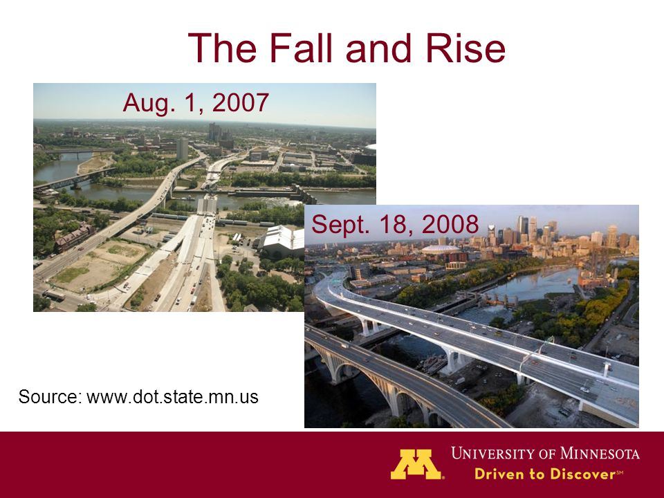 The Fall and Rise Source: www.dot.state.mn.us Aug. 1, 2007 Sept. 18, 2008
