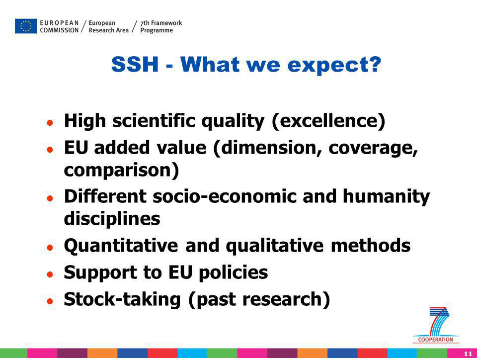 11 SSH - What we expect.