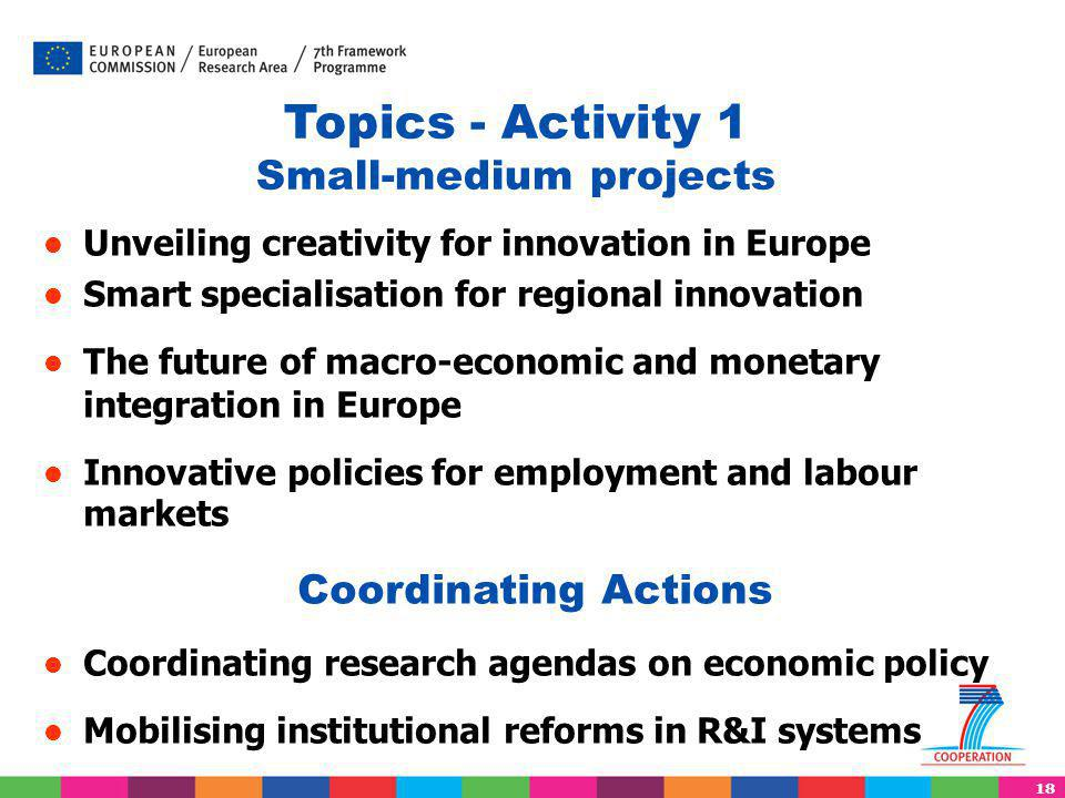 18 Topics - Activity 1 Small-medium projects Unveiling creativity for innovation in Europe Smart specialisation for regional innovation The future of