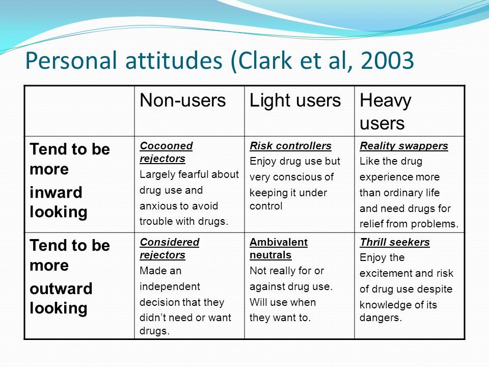 Personal attitudes (Clark et al, 2003 Non-usersLight usersHeavy users Tend to be more inward looking Cocooned rejectors Largely fearful about drug use and anxious to avoid trouble with drugs.