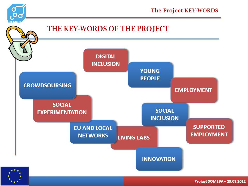 The Project KEY-WORDS THE KEY-WORDS OF THE PROJECT DIGITAL INCLUSION YOUNG PEOPLE EMPLOYMENT LIVING LABS SOCIAL INCLUSION EU AND LOCAL NETWORKS SOCIAL