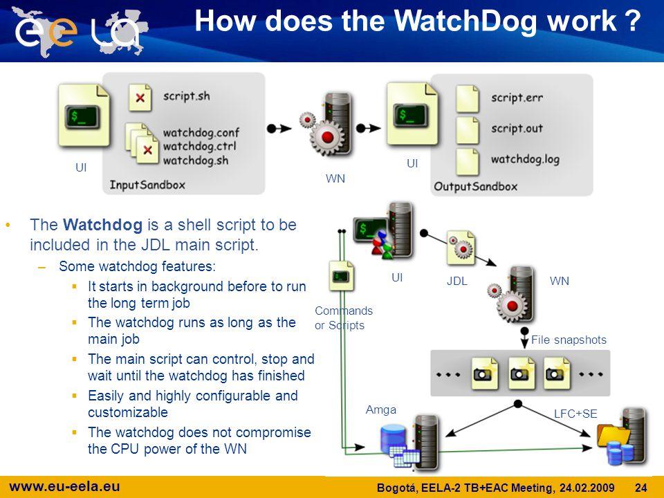 www.eu-eela.eu How does the WatchDog work .