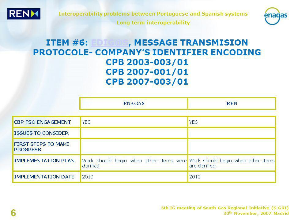 6 ITEM #6: EDIG@S, MESSAGE TRANSMISIONEDIG@S PROTOCOLE- COMPANY'S IDENTIFIER ENCODING CPB 2003-003/01 CPB 2007-001/01 CPB 2007-003/01 Interoperability problems between Portuguese and Spanish systems Long term interoperability 5th IG meeting of South Gas Regional Initiative (S-GRI) 30 th November, 2007 Madrid