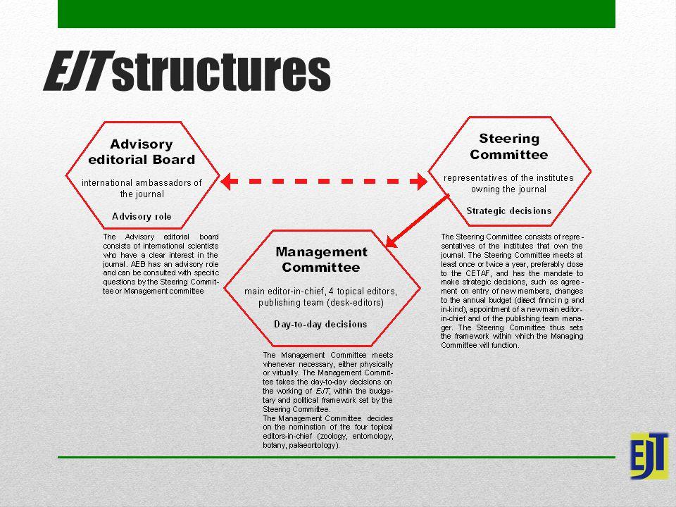 EJT structures