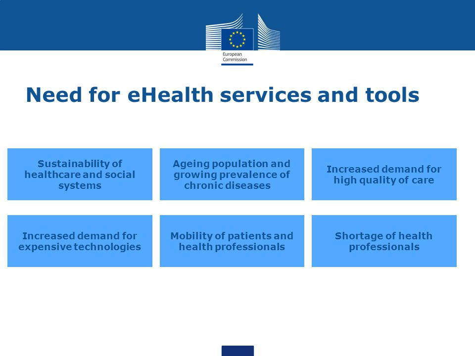 Need for eHealth services and tools Sustainability of healthcare and social systems Ageing population and growing prevalence of chronic diseases Incre
