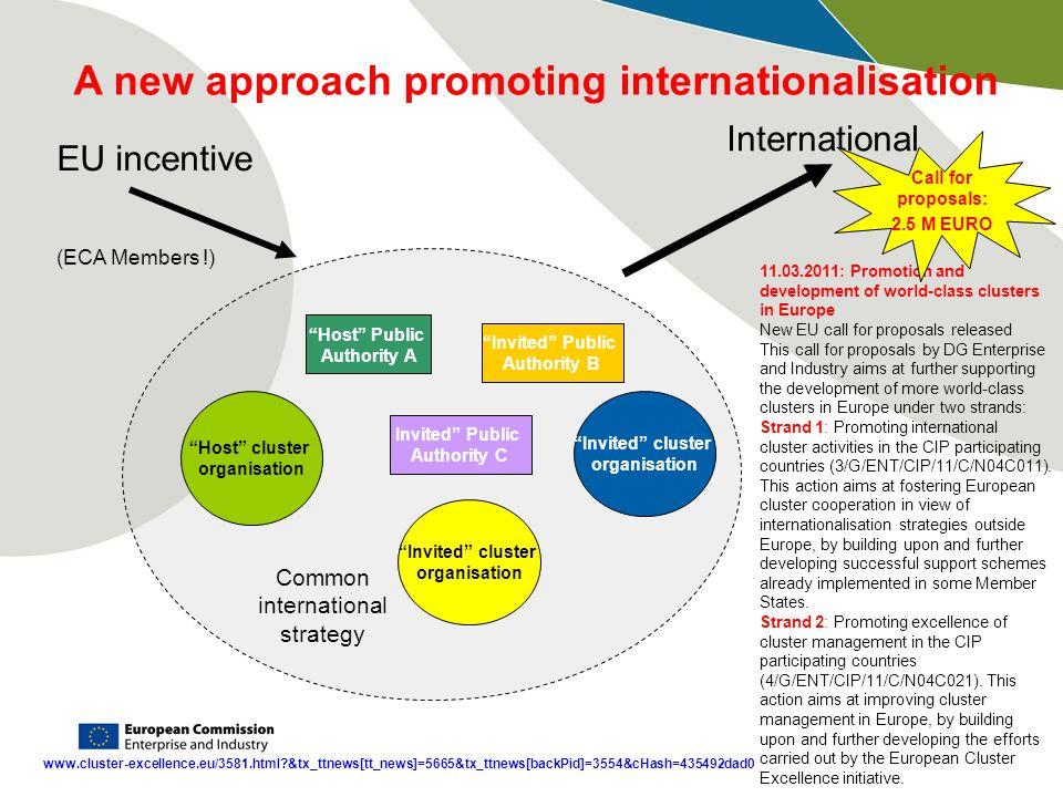 """Invited"" Public Authority B (ECA Members !) ""Host"" cluster organisation ""Invited"" cluster organisation ""Invited"" cluster organisation International E"