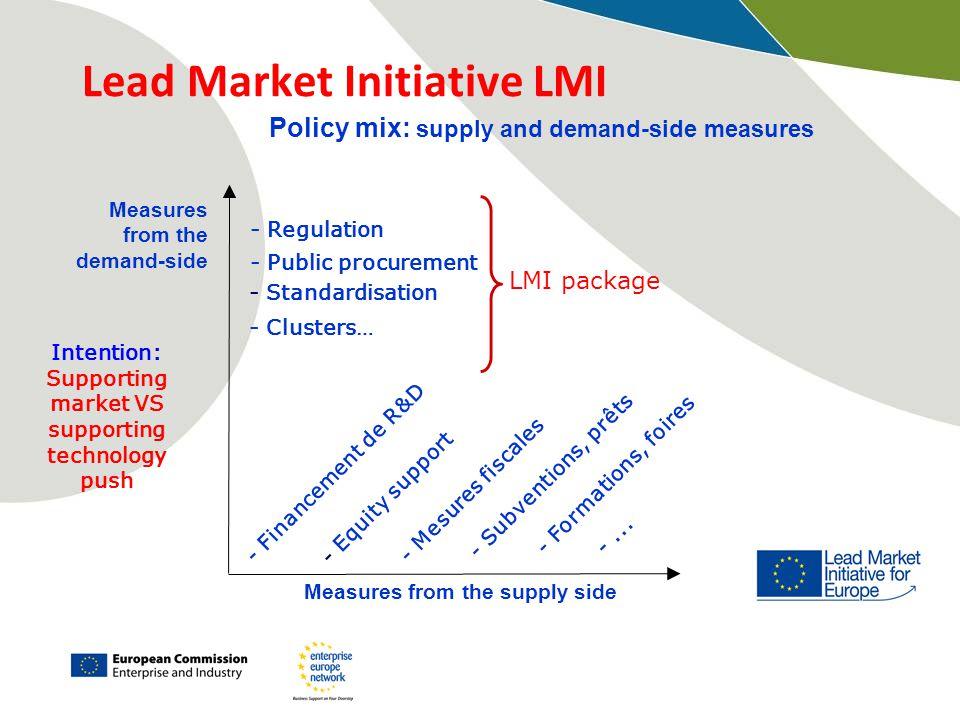 Lead Market Initiative LMI Measures from the supply side Measures from the demand-side - Regulation - Public procurement - Financement de R&D - Equity