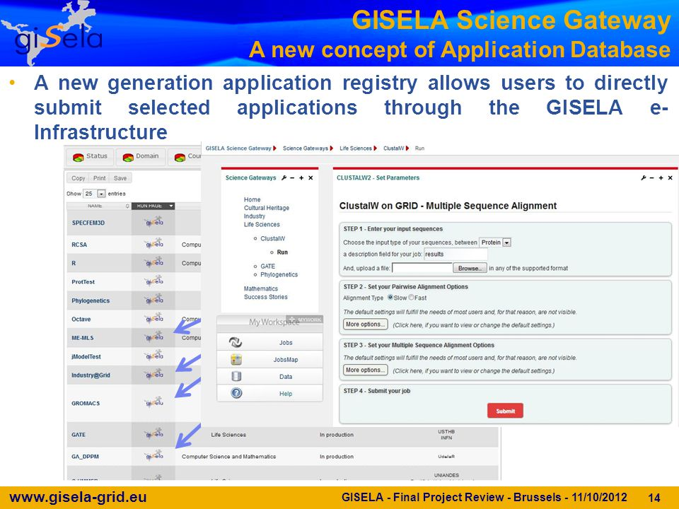 www.gisela-grid.eu GISELA - Final Project Review - Brussels - 11/10/2012 GISELA Science Gateway A new concept of Application Database 14 Direct links