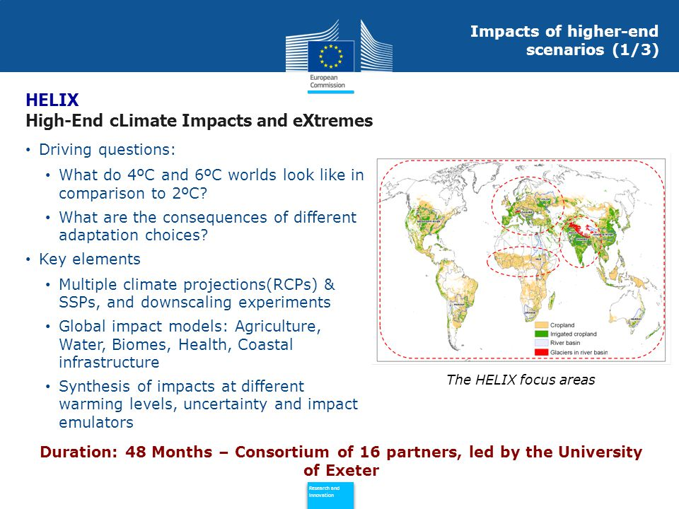 Policy Research and Innovation Research and Innovation Focus: Integrated scenarios, adaptation measures, climate and socio-economic tipping points Key elements Modelling framework, stakeholder engagement Advances in the CLIMSAVE IA platform: new models, simulation of time- and path-dependent impacts, adaptation and vulnerabilities 5 Case Studies: Global, Europe, 3 local sites in Europe Duration: 60 Months – Consortium of 24 partners, led by the University of Oxford IMPRESSIONS Impacts and risks from high-end scenarios – Strategies for innovative solutions Impacts of higher-end scenarios (2/3)