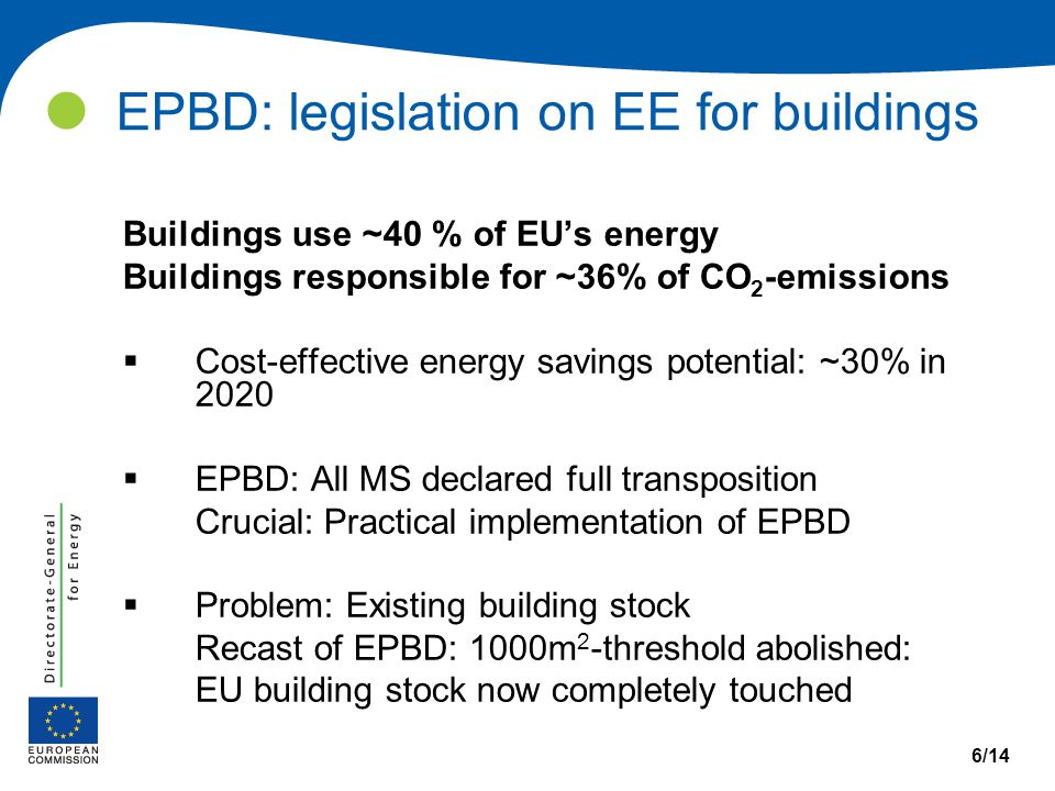 EPBD: legislation on EE for buildings Buildings use ~40 % of EU's energy Buildings responsible for ~36% of CO 2 -emissions  Cost-effective energy sav