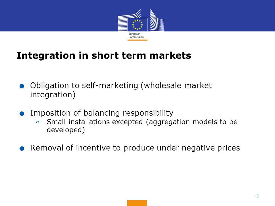 13 Integration in short term markets.Obligation to self-marketing (wholesale market integration).