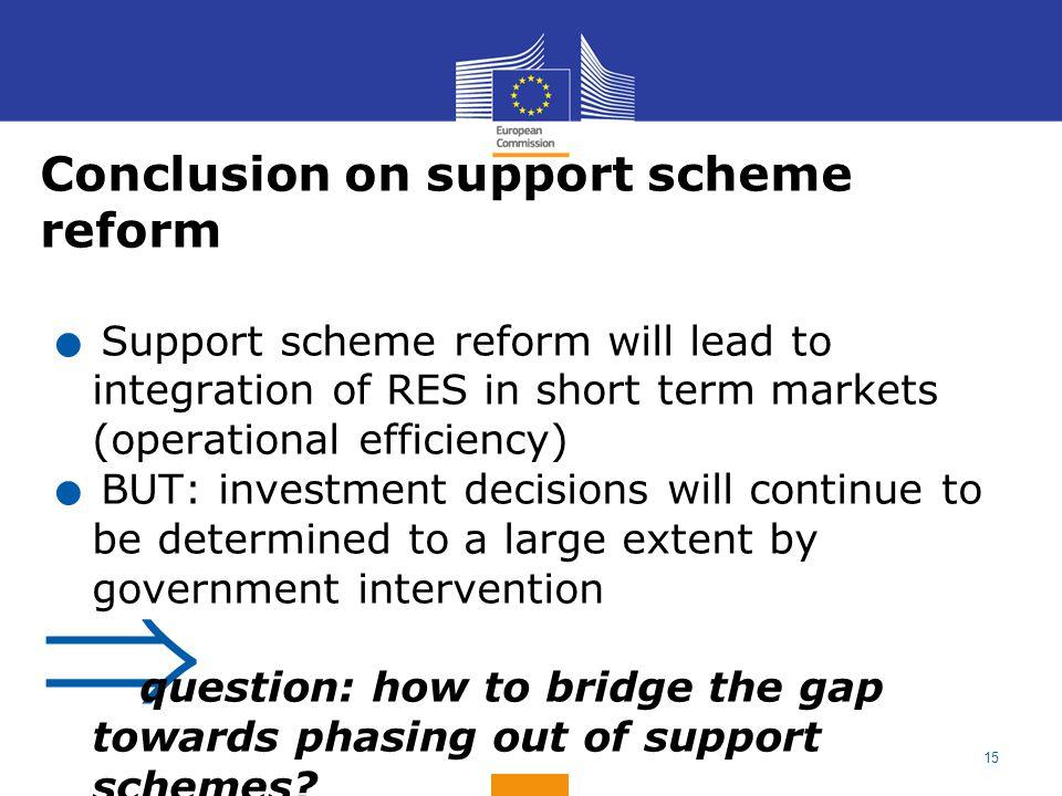 15 Conclusion on support scheme reform.