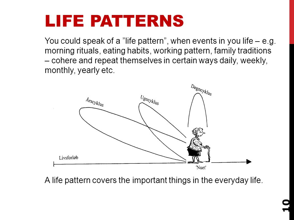 10 LIFE PATTERNS You could speak of a life pattern , when events in you life – e.g.